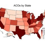 How To Think About ACOs